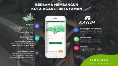 Kayuh Bike Sharing Sepeda dari Limbah Kayu
